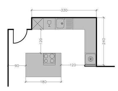 dimension cuisine plan de cuisine avec îlot central les 6 exemples à