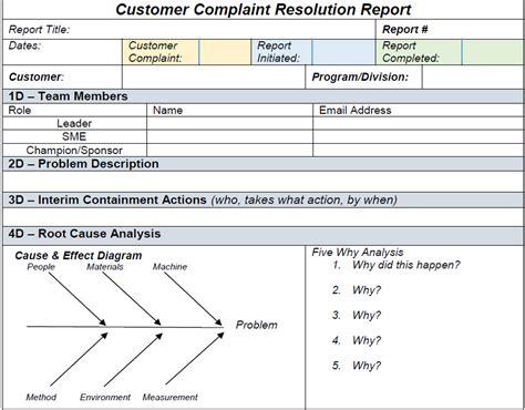 customer complaint resolution report