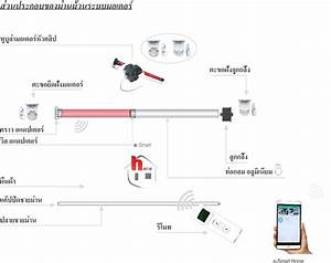 Somfy Blind Motor Wiring Diagram Gallery
