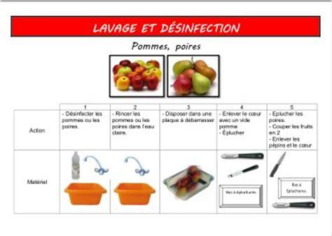 fiche technique cap cuisine espace pédagogique biotechnologies santé social
