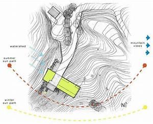 Image Result For Sun Path Diagram Architecture Mountain
