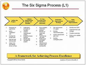 25 best ideas about lean six sigma on pinterest lean With six sigma black belt project template