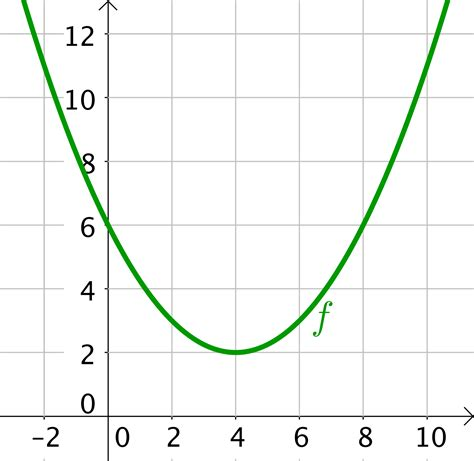 berechnen von nullstellen nullstellen berechnen bzw