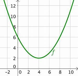Nullstellen Berechnen X 2 : aufgaben zum zeichnen und vergleichen von graphen mathe themenordner ~ Themetempest.com Abrechnung
