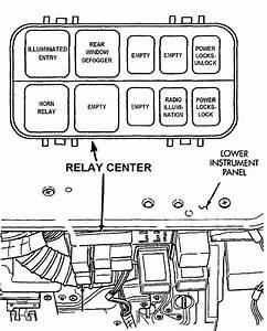 1995 Jeep Grand Cherokee Fuse Panel Diagram