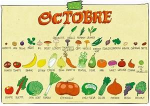 Calendrier Saison Fruits Et Légumes : calendrier des fruits et l gumes de saison pour octobre pissenlit alimentation pinterest ~ Dode.kayakingforconservation.com Idées de Décoration