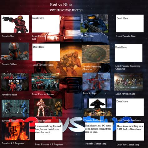 Red Vs Blue Memes - red vs blue s controversy meme s creator s controversy meme redvsblue