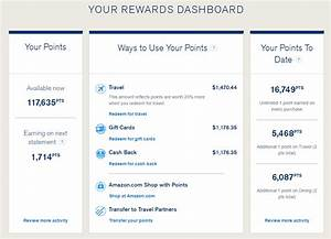 Club Total Points : chase travel card login ~ Medecine-chirurgie-esthetiques.com Avis de Voitures