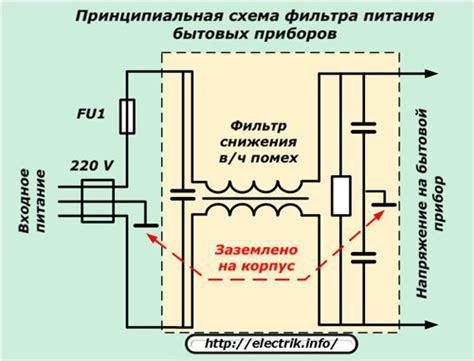 Таблица мощности бытовых приборов мощность потребления бытовых приборов мощность бытового оборудования мощность прибора.