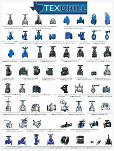 Different Types Of Plumbing Valves SANA INTERNATIONAL