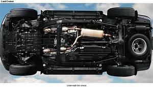 1993 Toyota Land Cruiser Engine Diagram