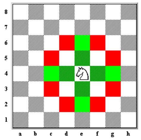chess matters
