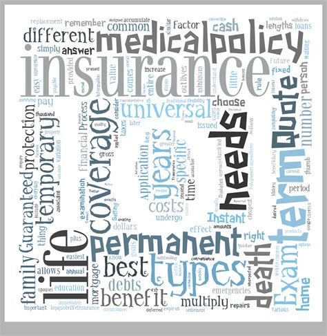 If you're shopping for auto coverage, knowing the different types of auto insurance and their coverages is an important step in getting the policy that's liability coverage is required in most us states as a legal requirement to drive a car. Types of Life Insurance Coverage   Top Quote Life Insurance
