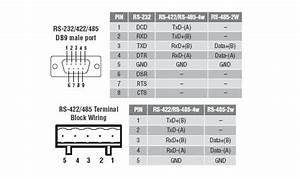 9 Pin Serial Wiring Diagram
