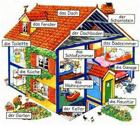 German For Beginners Das Haus 3  Howilyinfo  Pinterest  Haus, German And German Language