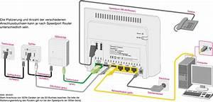 Kabel Deutschland Csc Rechnung : das k nnen sie tun wenn keine dsl verbindung zust telekom hilft community ~ Themetempest.com Abrechnung