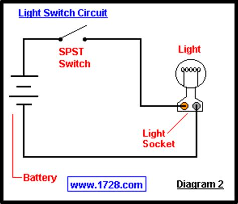 Wiring 2 Schematic In One Box Diagram by Basic Electricity Tutorial Switches