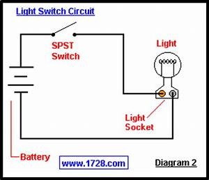 Basic Electricity Tutorial