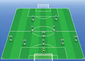 5-3-2 Formation - The Ultimate Coaching Guide
