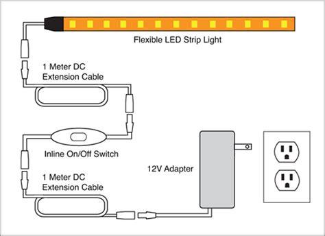 Light Led Strip Kit Wiring Diagrams