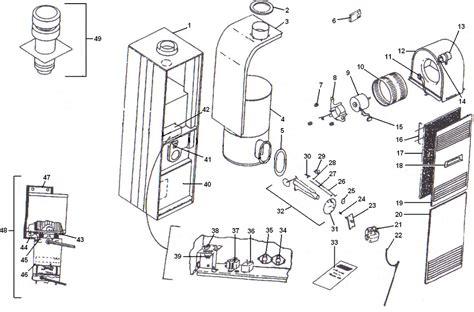 coleman furnace mobile home   bestofhousenet