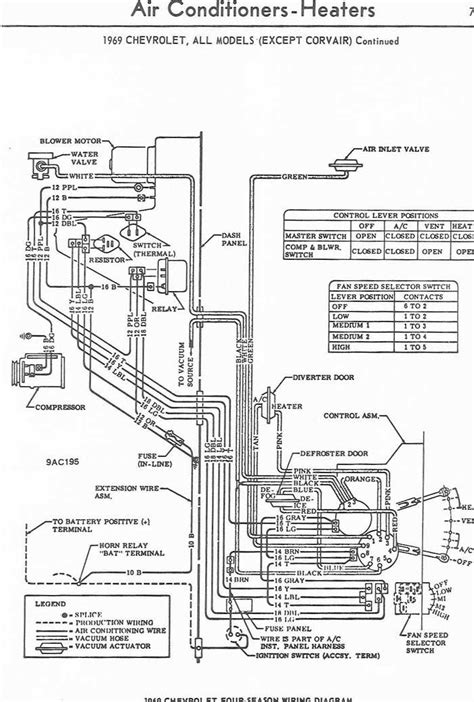 Chevrolet Air Conditioner Heater Wiring Diagram All