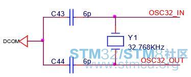 STM32F103C8T6 datasheet,datasheets manu Page:17==Performance line