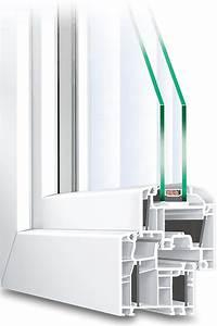 Kunststofffenster Nach Maß : energeto 5000 kunststofffenster nach ma ~ Frokenaadalensverden.com Haus und Dekorationen
