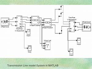 Microprocessor Based Power System Protection Numerical