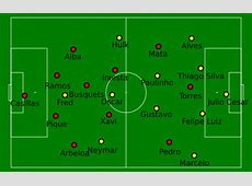 Falsestarting 11 Where Del Bosque went wrong in the