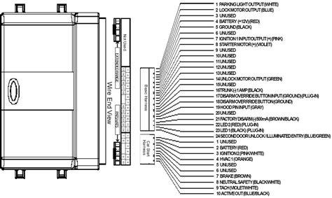 2000 Gmc Wiring Diagram by 2000 Gmc Truck Radio Wiring Diagram Wiring Diagram
