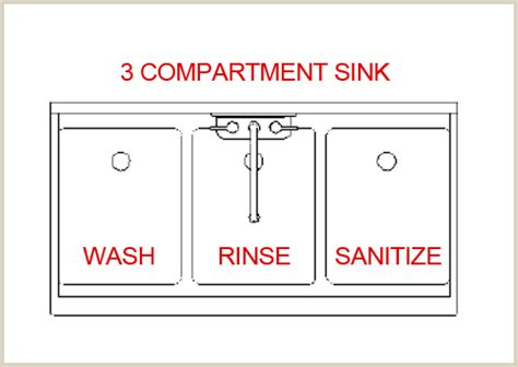 three compartment sink set up a clean workplace is safer brazos health department