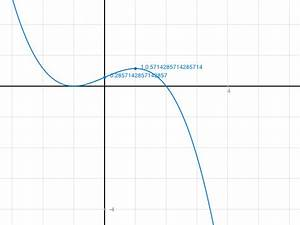 Nullstellen Berechnen Funktion 3 Grades : funktion wie nennt sich die funktion 3 grades wenn sie die gleichen ns von funktion g x x ~ Themetempest.com Abrechnung
