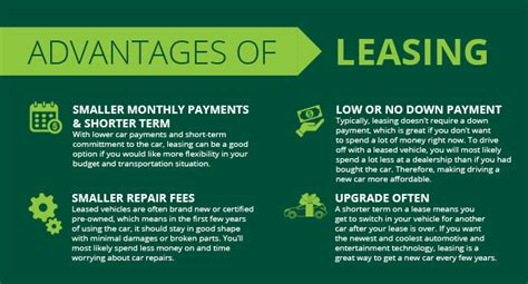buying a car vs leasing green white blog
