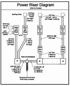 Electrical Riser Diagram