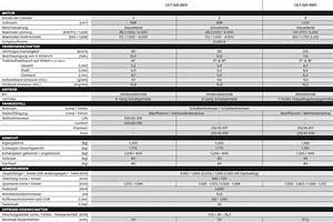 Hyundai Kona Kofferraum : hyundai schickt jetzt den kona ins rennen alle preise ~ Kayakingforconservation.com Haus und Dekorationen