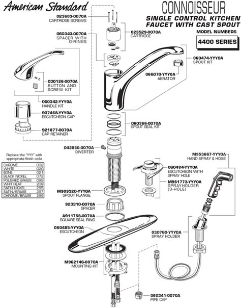 kitchen sink faucet parts diagram how to fix a leaky kitchen faucet 13 single handle kitchen 8483