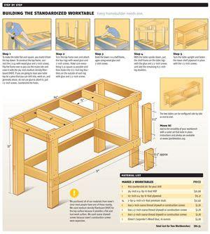 image  garage work bench workbench plans  garage