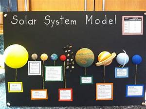 Solar System Model. School Project. | education | Pinterest