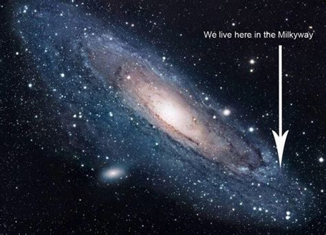 Is Earth The Center Of The Universe What Are The