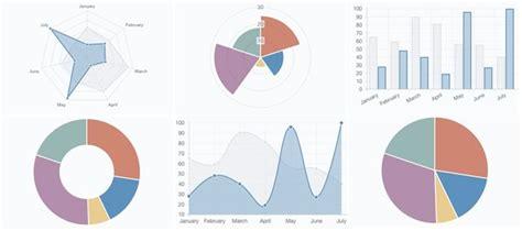 diagramme  filemaker mit javascript und html erzeugen