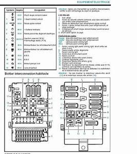 Relais Clio 2 : schema relais clignotant clio 2 ~ Gottalentnigeria.com Avis de Voitures