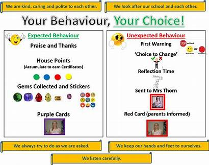 Rules Behaviour Golden Consequences St Worlebury Primary