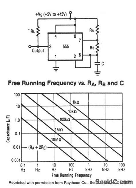Astable Basic Circuit Diagram Seekic