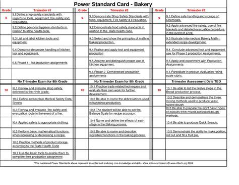 images  bakery inventory worksheet restaurant