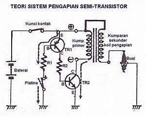 Sistem Pengapian Elektronik  Electronic Ignition System