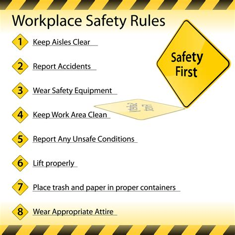 Industrial Kitchen Design Ideas - new haven workplace safety