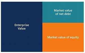 Enterprise Value Berechnen : enterprise value ev formula definition and examples of ev ~ Themetempest.com Abrechnung