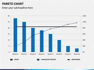 Pareto Charts Powerpoint