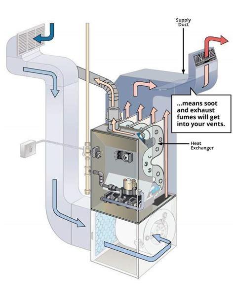 furnace blowing  smoke   vents